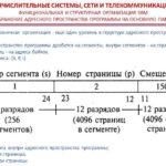 Адресность ЭВМ