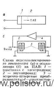 Схема акустоэлектронного генератора