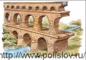 Акведук, мост-водовод