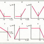 Амперометрическое титрование