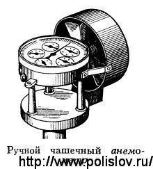 Ручной чашечный анемометр