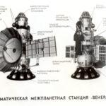 Автоматическая Межпланетная Станция (АМС)