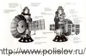 Автоматическая Межпланетная Станция - Венера 5