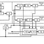 Автоматическое Регулирование Напряжения (АРН)