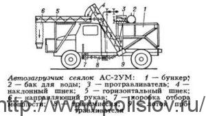 Автозагрузчик сеялок АС-2УМ