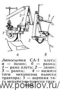 Автосцепка, автосцепное устройство