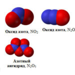 Азота оксиды