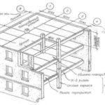 Единая модульная система (ЕМС)
