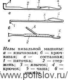 Крючковые, язычковые и составные иглы