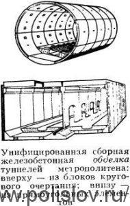 Обделка подземного сооружения