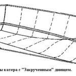 Обводы судна