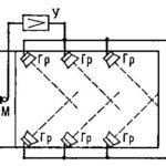 Амбиофоническая система звукоусиления