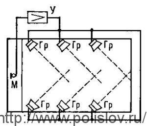 Схема зональной системы звукоусиления: М — микрофон; У — усилитель электрических колебаний звуковых частот; Гр — громкоговоритель.